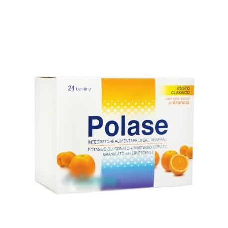 Magnesio & Potassio